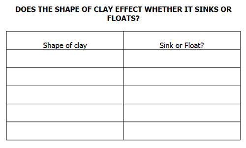 Physically Change Shape of Object – Sink and Float Worksheet